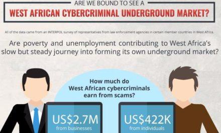تريند مايكرو تصدر تقريراً بالتعاون مع منظمة الشرطة الجنائية الدولية 'الإنتربول' يكشف عن التزايد الملحوظ لجرائم الإنترنت في منطقة غرب إفريقيا