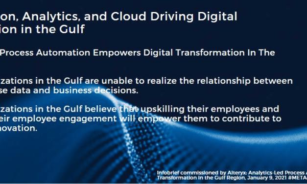 أهمية أتمتة العمليات وتمكين القدرات والمهارات لتحقيق مرونة الشركات في الخليج