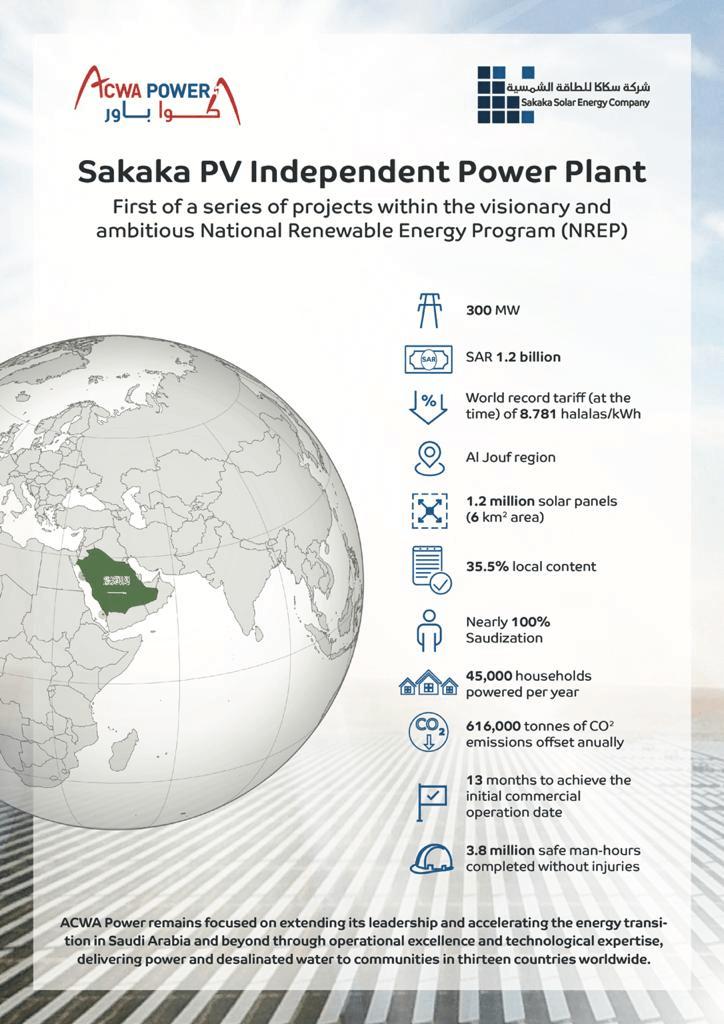Sakaka Fact Sheet EN