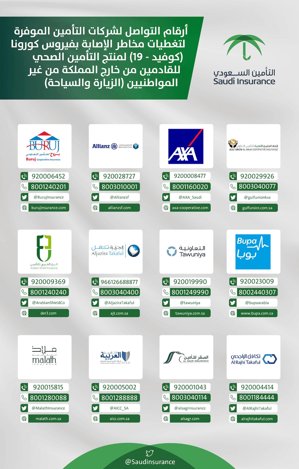 ---------- -- ---- --- ---- البنك المركزي السعودي