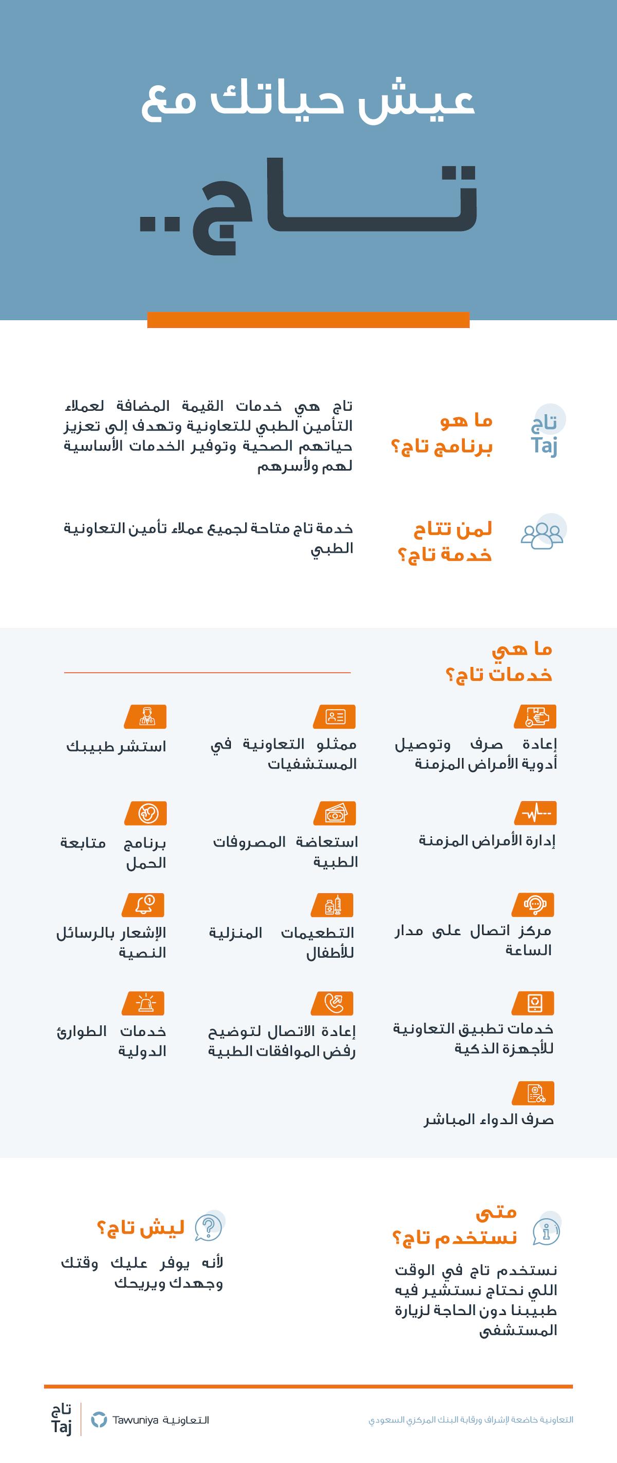 13 خدمة ذات قيمة مضافة تجمعها التعاونية تحت مظلة -تاج-