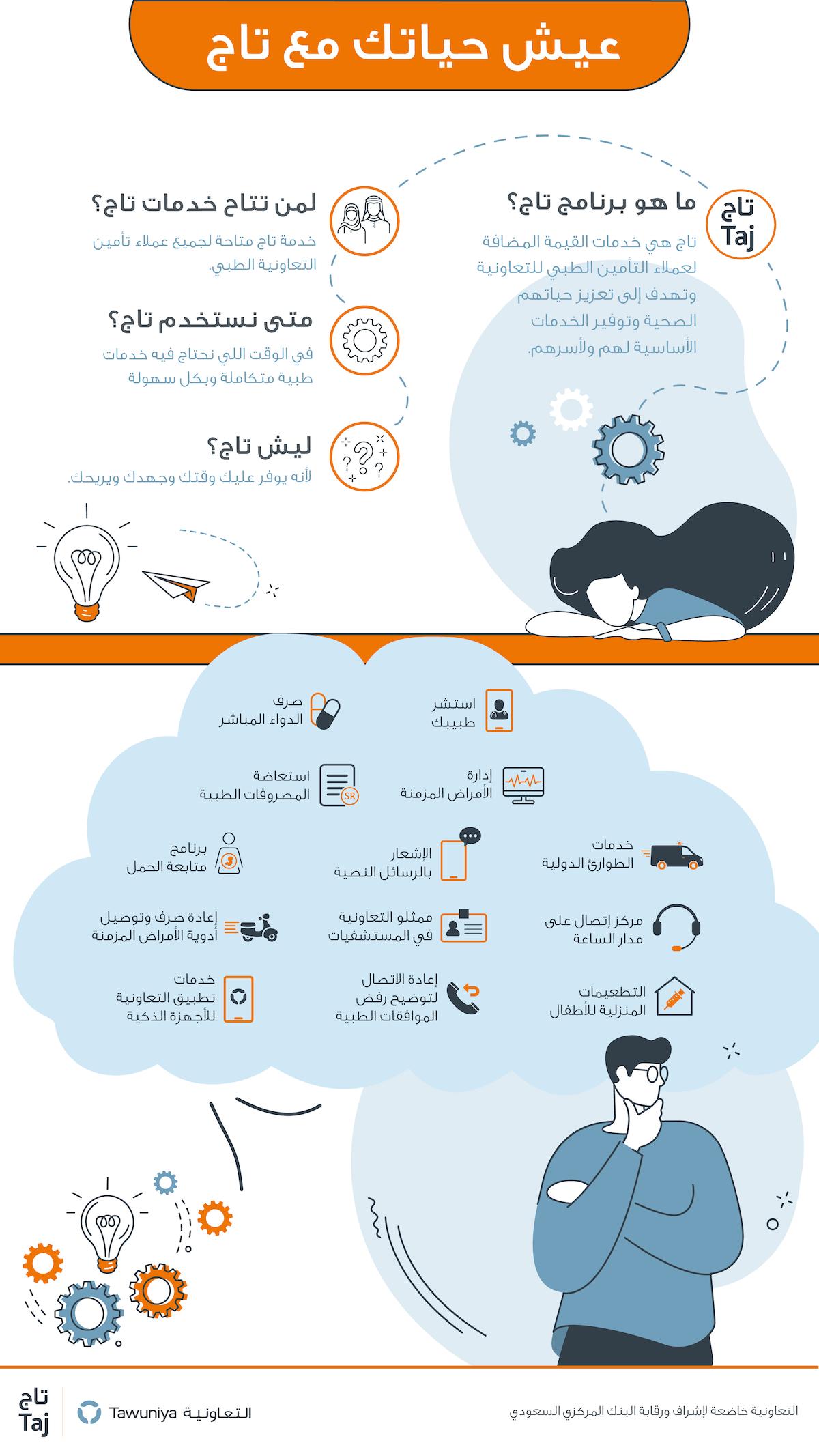 Taj-Infographic-op3