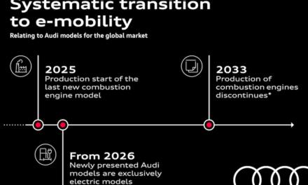 ماركوس دوسمان الرئيس التنفيذي لأودي في مؤتمر برلين للمناخ: خطوات متسارعة نحو التحول إلى التنقل الكهربائي